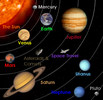 0.Solar_System_Graphic.jpg