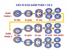 Cac_ki_cua_giam_phan_1va_21.jpg
