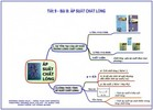 SDTDLy8_Ap_suat_chat_long.jpg