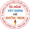 THCS_Lam_Thao.png
