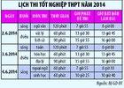 Lich_thi_TNTHPT_2014_TN.jpg