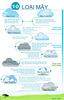Infographic10loaimay.jpg